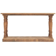 Sphinx Console Table