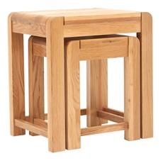 Hugo Nest Of Tables